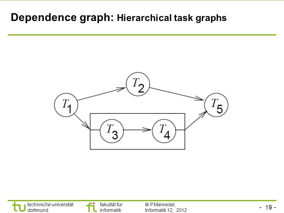 - 19 - technische universität dortmund fakultät für informatik P.Marwedel, Informatik 12, 2012 Dependence graph: Hierarchical task graphs