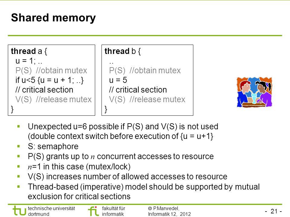 - 21 - technische universität dortmund fakultät für informatik P.Marwedel, Informatik 12, 2012 Shared memory thread a { u = 1;..