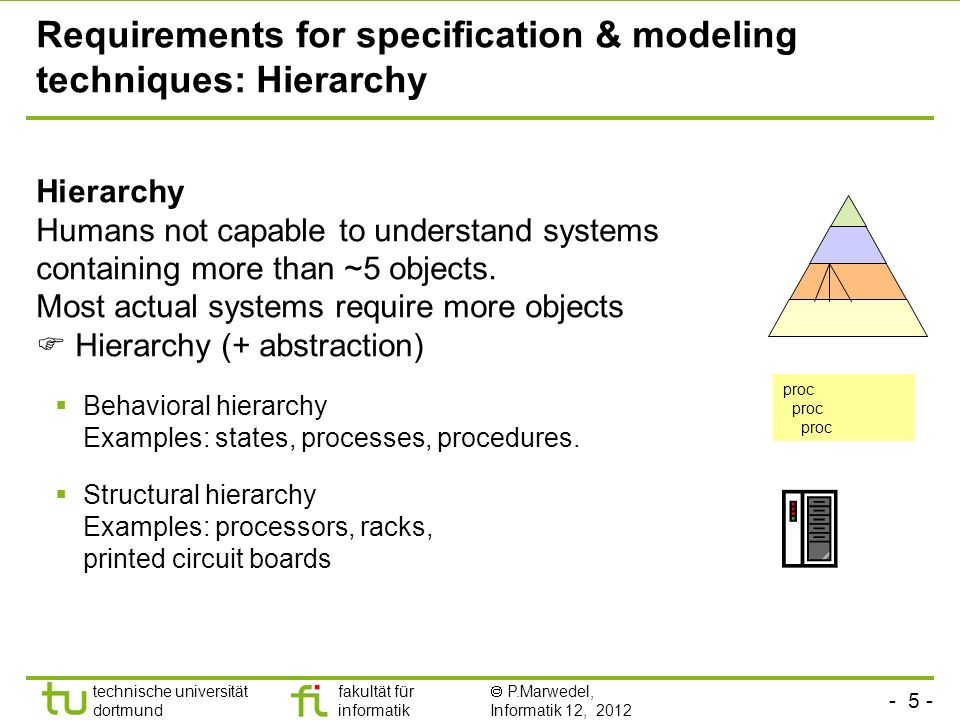 - 5 - technische universität dortmund fakultät für informatik P.Marwedel, Informatik 12, 2012 Requirements for specification & modeling techniques: Hierarchy Hierarchy Humans not capable to understand systems containing more than ~5 objects.