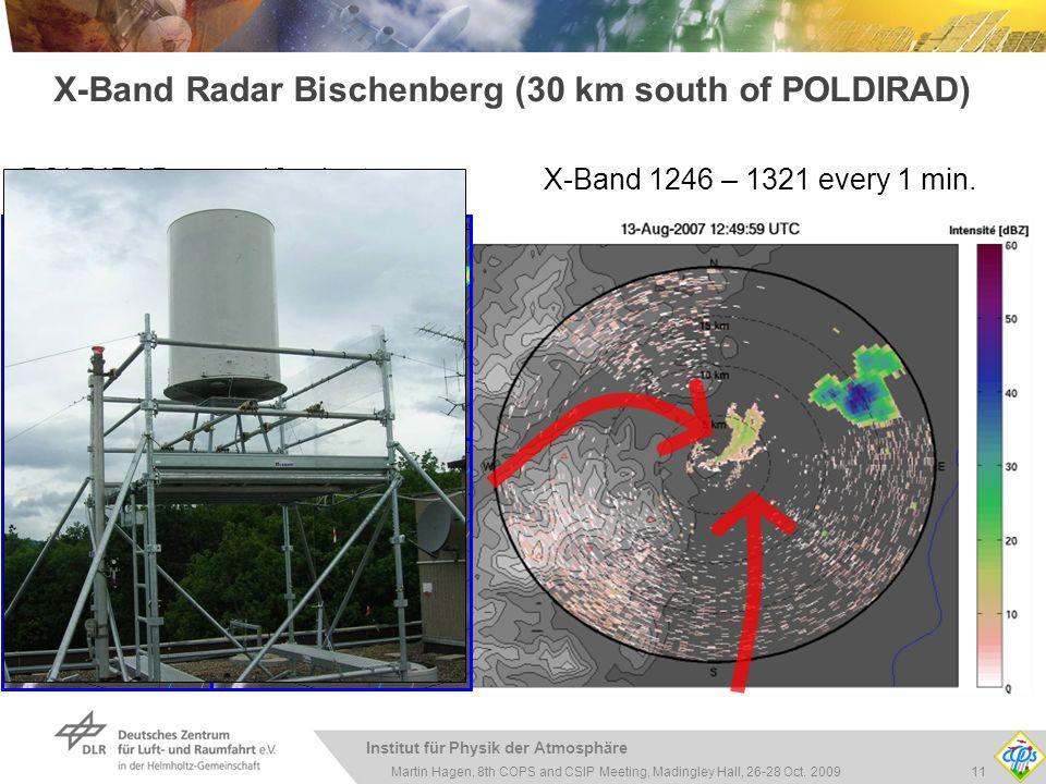 Institut für Physik der Atmosphäre 11Martin Hagen, 8th COPS and CSIP Meeting, Madingley Hall, 26-28 Oct. 2009 X-Band Radar Bischenberg (30 km south of