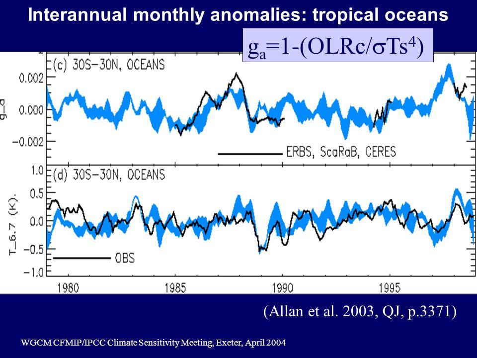 WGCM CFMIP/IPCC Climate Sensitivity Meeting, Exeter, April 2004 Interannual monthly anomalies: tropical oceans g a =1-(OLRc/ Ts 4 ) (Allan et al. 2003