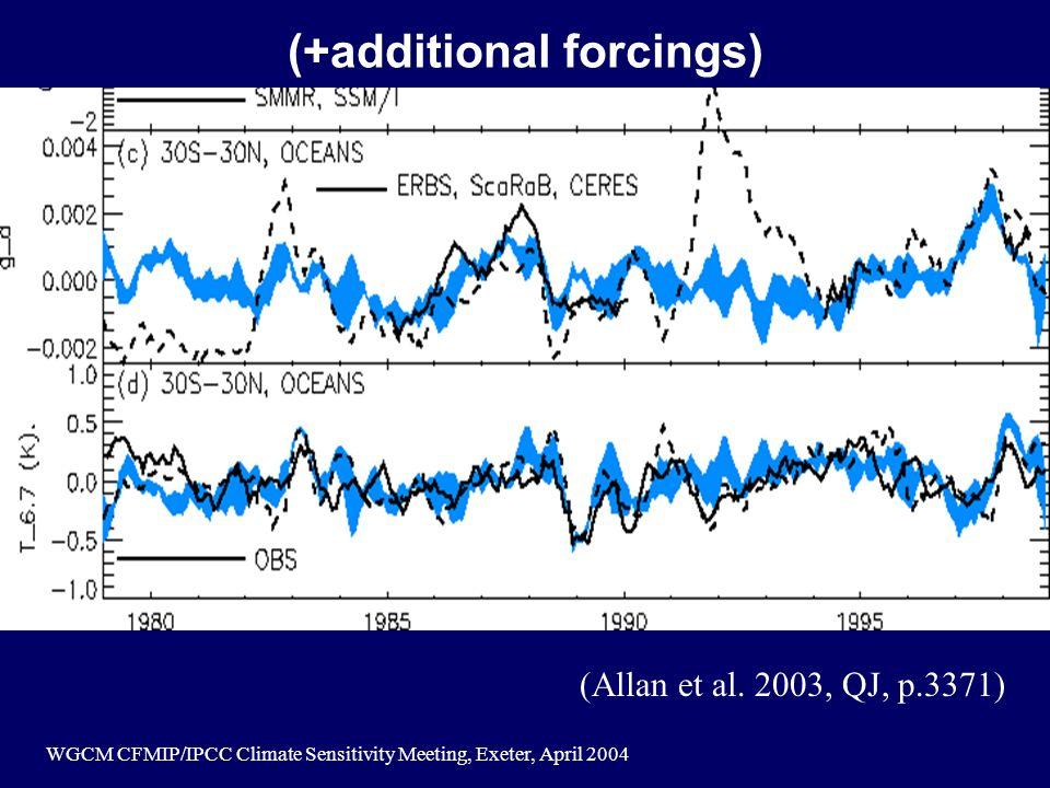 WGCM CFMIP/IPCC Climate Sensitivity Meeting, Exeter, April 2004 (+additional forcings) (Allan et al. 2003, QJ, p.3371)