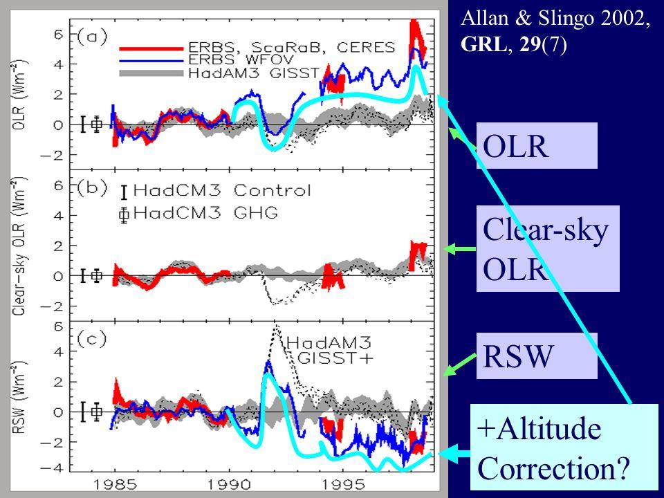 WGCM CFMIP/IPCC Climate Sensitivity Meeting, Exeter, April 2004 Allan & Slingo 2002, GRL, 29(7) OLR Clear-sky OLR RSW +Altitude Correction?