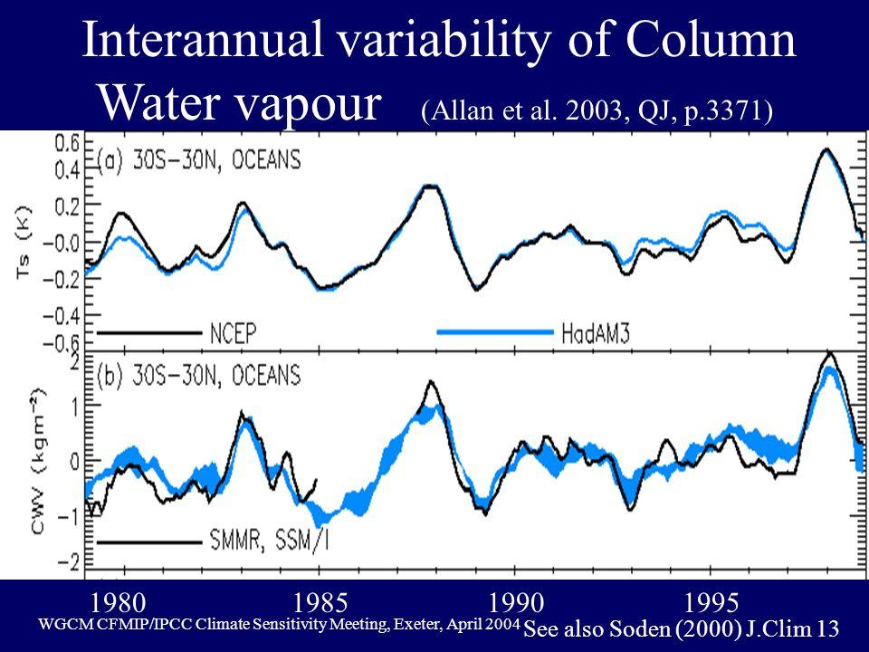 WGCM CFMIP/IPCC Climate Sensitivity Meeting, Exeter, April 2004 Interannual variability of Column Water vapour (Allan et al. 2003, QJ, p.3371) 1980 19