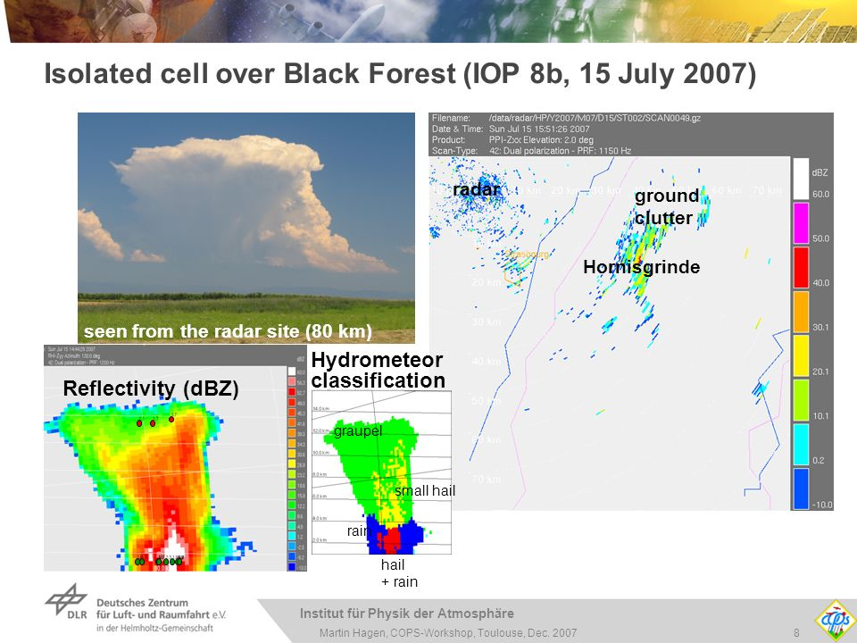 Institut für Physik der Atmosphäre 8Martin Hagen, COPS-Workshop, Toulouse, Dec. 2007 Isolated cell over Black Forest (IOP 8b, 15 July 2007) Reflectivi