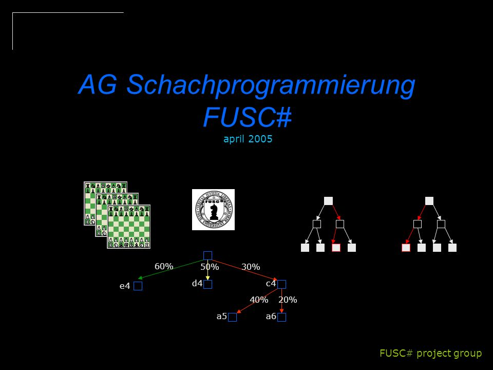 Schachprogrammier AG BitBoards example: knightmoves[d3] AND opponent-pieces 00000000 00000000 00000000 00000000 00000000 00000000 00000000 00000000 00000000 00101000 00000000 00000000 01000100 & 00000000 => 00000000 000X0000 00000000 000X0000 01000100 11111111 01000100 00101000 00000000 00000000 concretly: idea: compute all possible knight moves from field d3 and save them in a bitboard knightmoves[d3] AND emptyFields enhanchement: knightmoves[d3] AND opponentPieces generates capturing moves problem: the (simple) bitboard representation is limited to non-sliding pieces like knight, king etc.