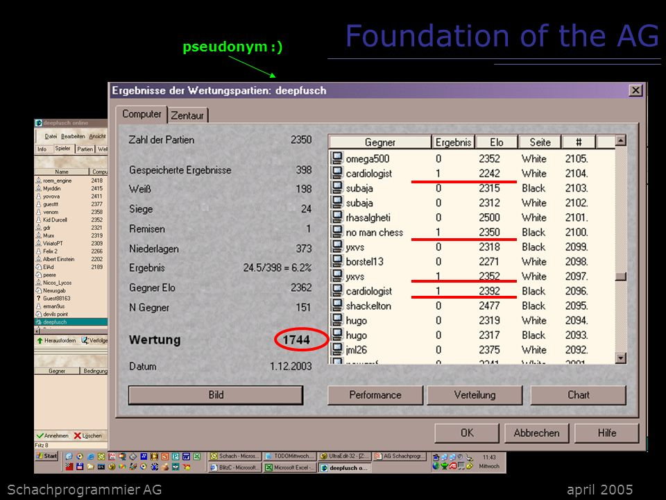 Schachprogrammier AG Foundation of the AG Table of results: 1Matheus 2.3 2Drunken Master 1.0 3BigLion 2.23k 4DelphiMax 2.8 5Asterisk 0.4b 6Madeleine 0.2 7Taktix 2.23k 8WJChess 1.52 9EnginMax 5.11c 10KKFChess 2.6.2 11Aice 0.64 12Celes 0.77c 13ChessAlex 1.2b7 14Simontacchi 1.81a 15Silke 1.2.1209 16Alfil v403.1 17Polar Engine 1.3 18Gaia 1.1 19Piranha 0.5 20Eagle 0.2.7c 21FUSC# v1.10 22Cassandre 0.24 23Trex 1.8.5 www.uciengines.de april 2005