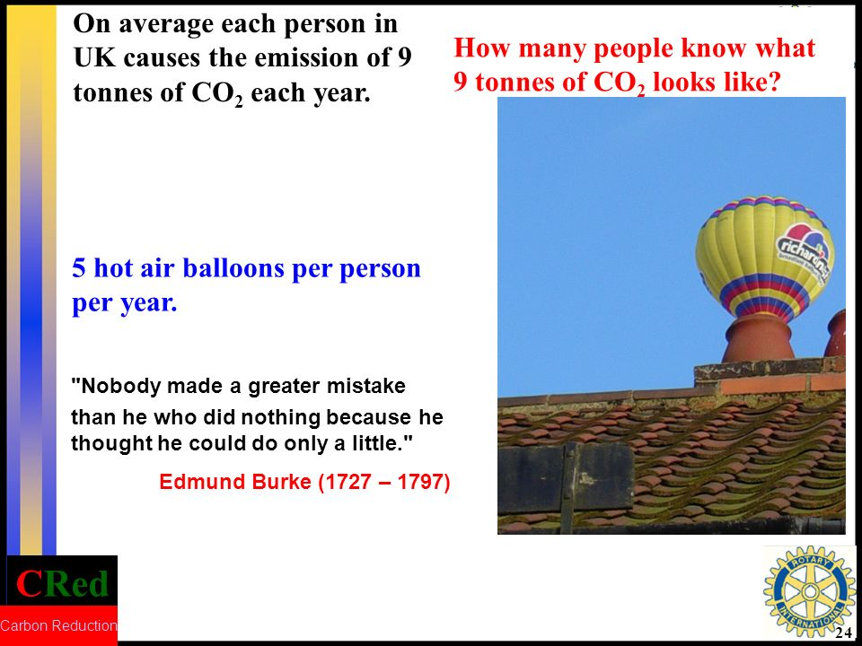 CRed Carbon Reduction 24 How many people know what 9 tonnes of CO 2 looks like? 5 hot air balloons per person per year. On average each person in UK c