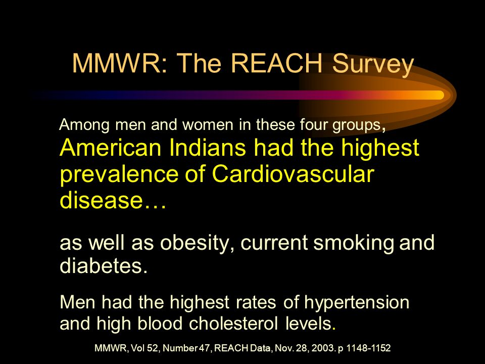 MMWR: The REACH Survey Among men and women in these four groups, American Indians had the highest prevalence of Cardiovascular disease… as well as obe