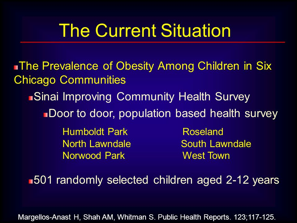The Prevalence of Obesity Among Children in Six Chicago Communities Sinai Improving Community Health Survey Door to door, population based health surv