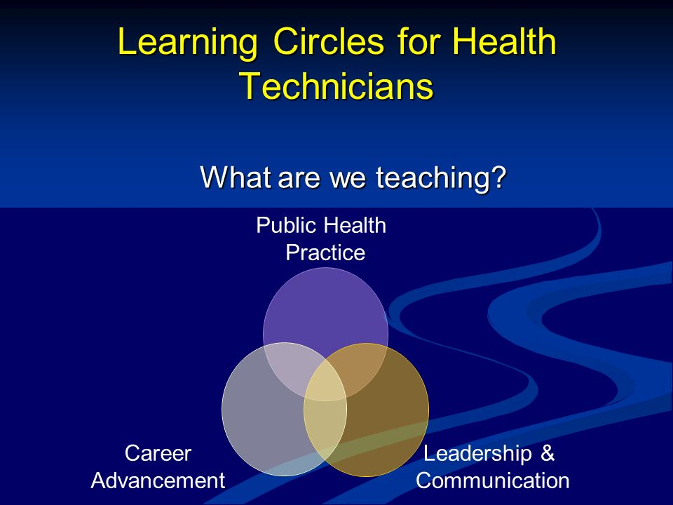 Learning Circles for Health Technicians What are we teaching?