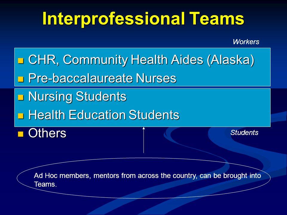 Interprofessional Teams CHR, Community Health Aides (Alaska) CHR, Community Health Aides (Alaska) Pre-baccalaureate Nurses Pre-baccalaureate Nurses Nu