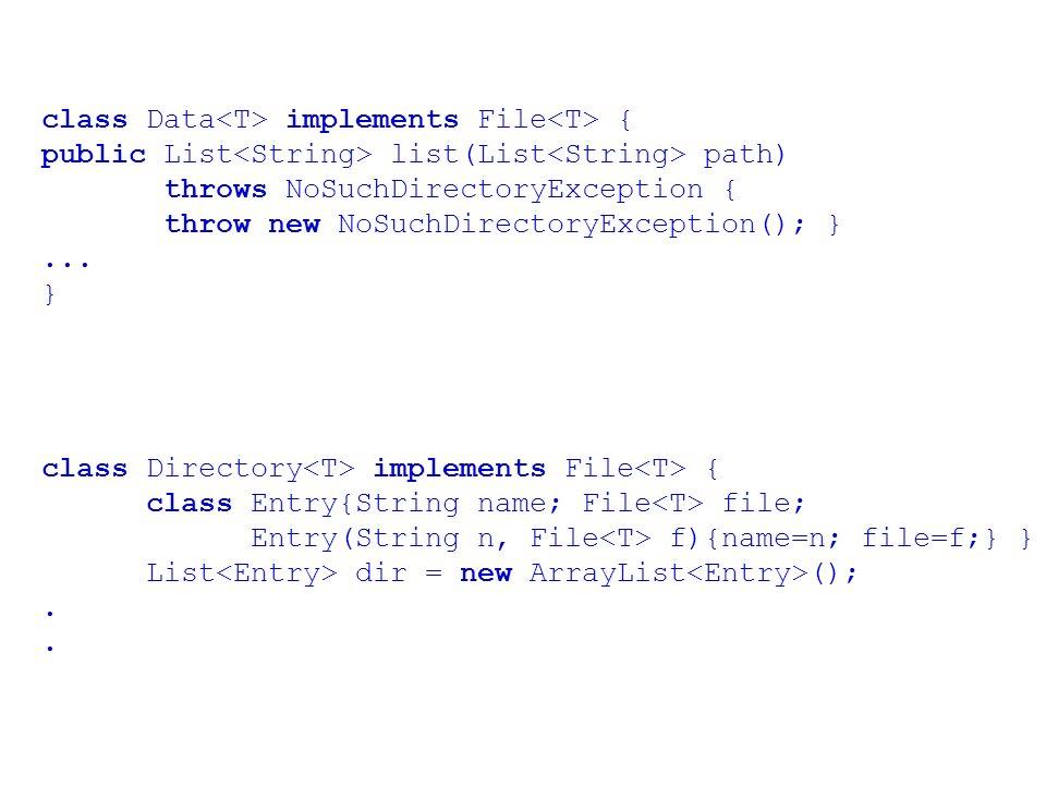 class Data implements File { public List list(List path) throws NoSuchDirectoryException { throw new NoSuchDirectoryException(); }...