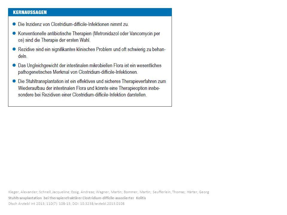 Kleger, Alexander; Schnell, Jacqueline; Essig, Andreas; Wagner, Martin; Bommer, Martin; Seufferlein, Thomas; Härter, Georg Stuhltransplantation bei therapierefraktärer Clostridium-difficile-assoziierter Kolitis Dtsch Arztebl Int 2013; 110(7): 108-15; DOI: 10.3238/arztebl.2013.0108