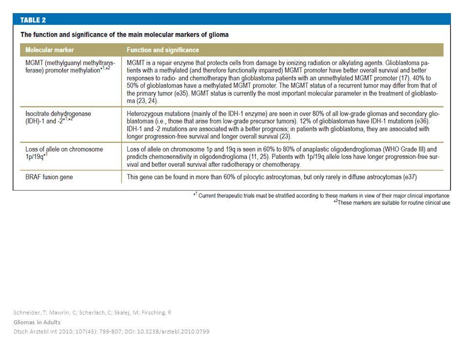 Schneider, T; Mawrin, C; Scherlach, C; Skalej, M; Firsching, R Gliomas in Adults Dtsch Arztebl Int 2010; 107(45): 799-807; DOI: 10.3238/arztebl.2010.0799