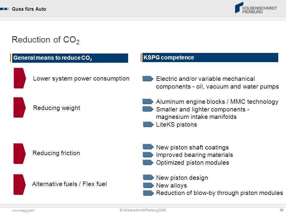 www.kspg.com © Kolbenschmidt Pierburg 2008 Kolbenschmidt Pierburg GroupGuss fürs Auto 10 Reduction of CO 2 Lower system power consumption Reducing wei