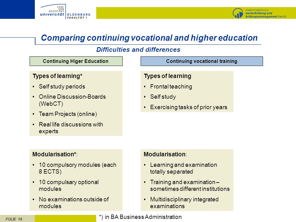 FOLIE 16 Comparing continuing vocational and higher education Continuing vocational trainingContinuing Higer Education Types of learning* Self study p