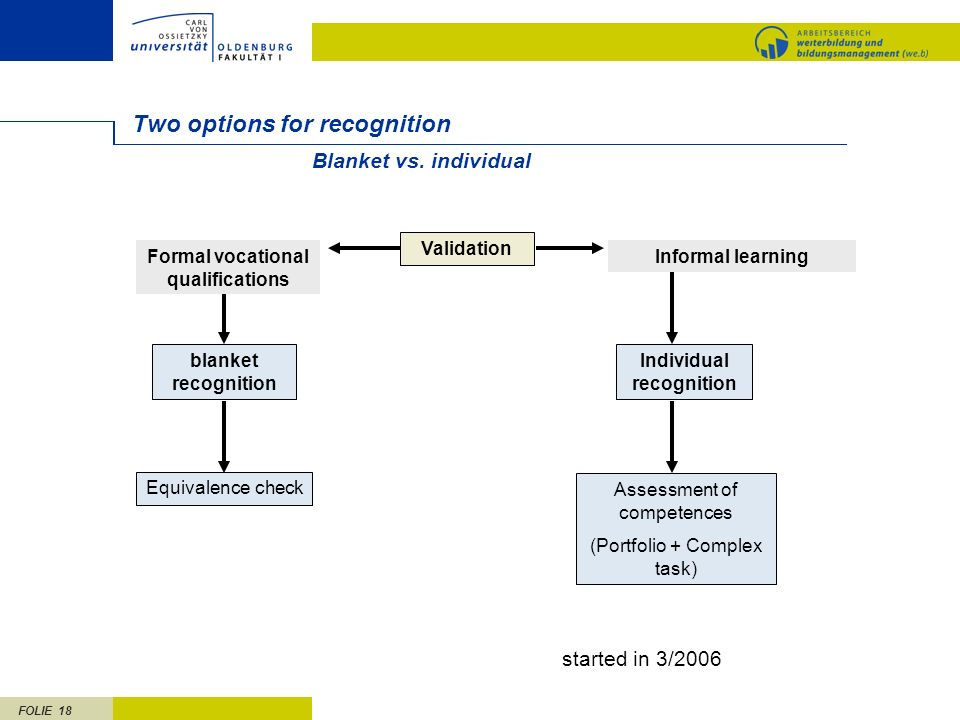 FOLIE 18 Two options for recognition Individual recognition Validation Blanket vs. individual blanket recognition Informal learningFormal vocational q