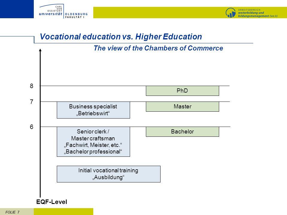 FOLIE 7 Vocational education vs. Higher Education BachelorSenior clerk / Master craftsman Fachwirt, Meister, etc. Bachelor professional Initial vocati