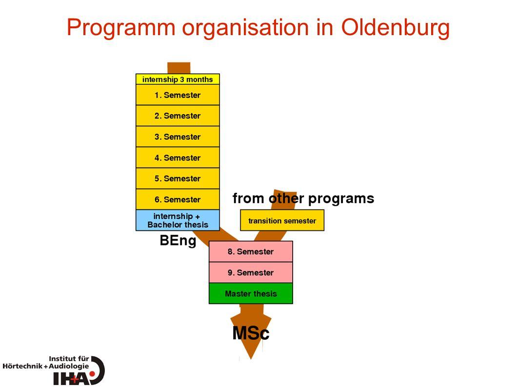 Programm organisation in Oldenburg