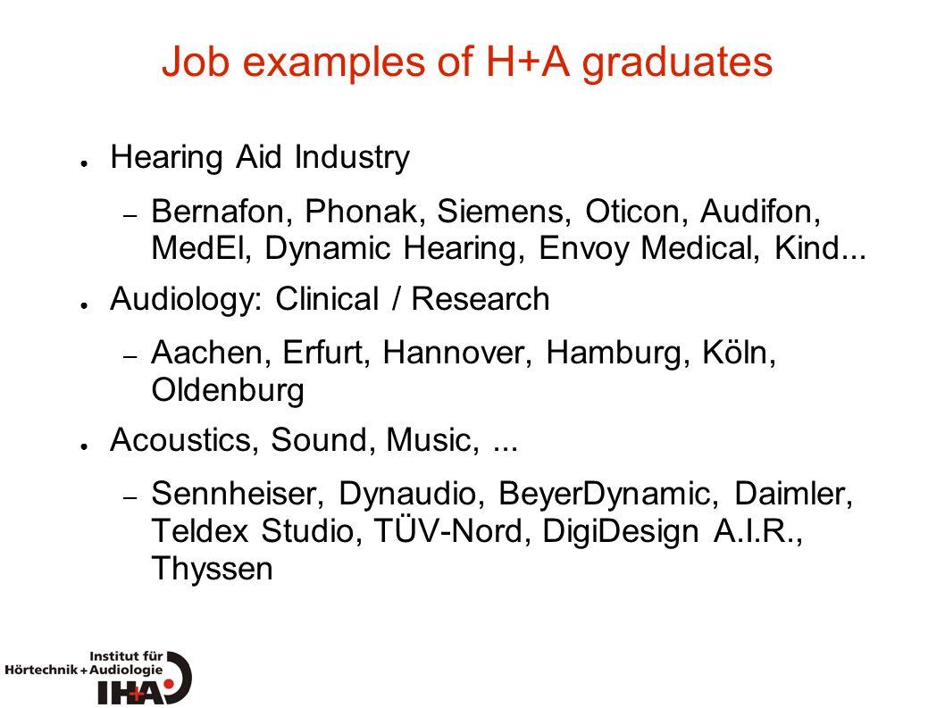 Job examples of H+A graduates Hearing Aid Industry – Bernafon, Phonak, Siemens, Oticon, Audifon, MedEl, Dynamic Hearing, Envoy Medical, Kind... Audiol