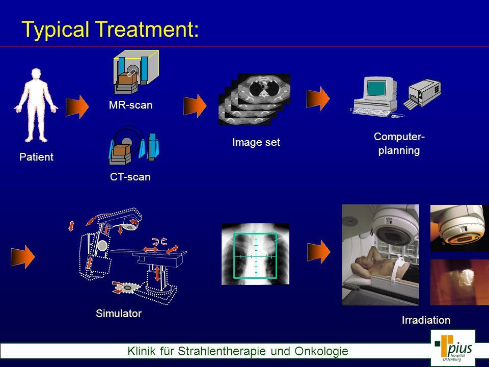Klinik für Strahlentherapie und Onkologie Target (Prostate + Safety Margin) Organs-At-Risk