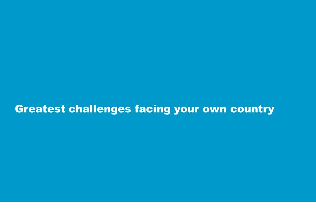 Greatest challenges facing your own country