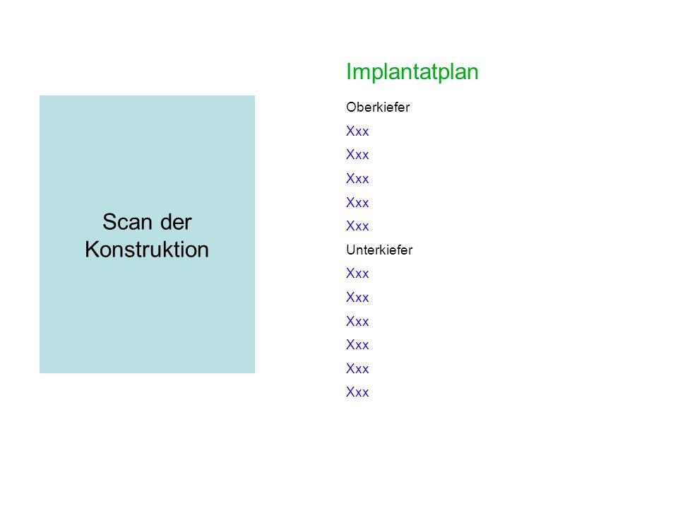 Implantatplan Scan der Konstruktion Oberkiefer Xxx Unterkiefer Xxx