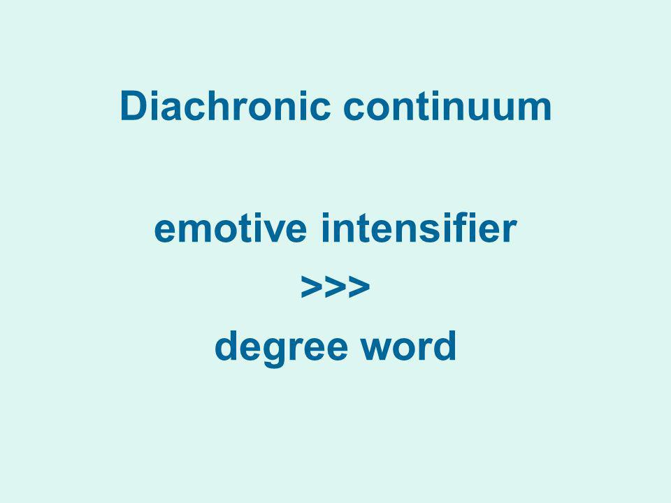 Diachronic continuum emotive intensifier >>> degree word