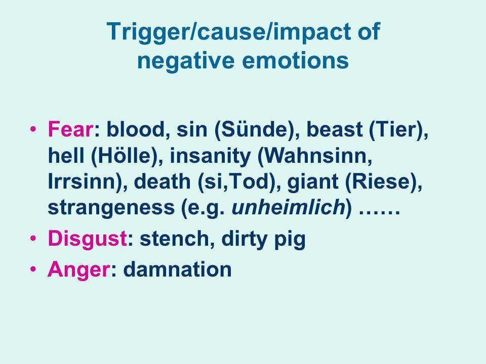 Trigger/cause/impact of negative emotions Fear: blood, sin (Sünde), beast (Tier), hell (Hölle), insanity (Wahnsinn, Irrsinn), death (si,Tod), giant (Riese), strangeness (e.g.