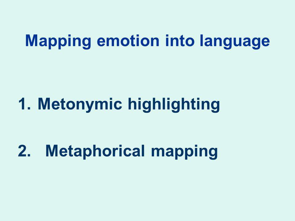 Mapping emotion into language 1.Metonymic highlighting 2. Metaphorical mapping