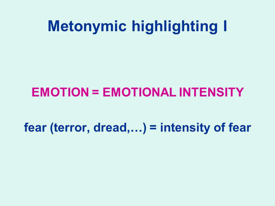 Metonymic highlighting I EMOTION = EMOTIONAL INTENSITY fear (terror, dread,…) = intensity of fear