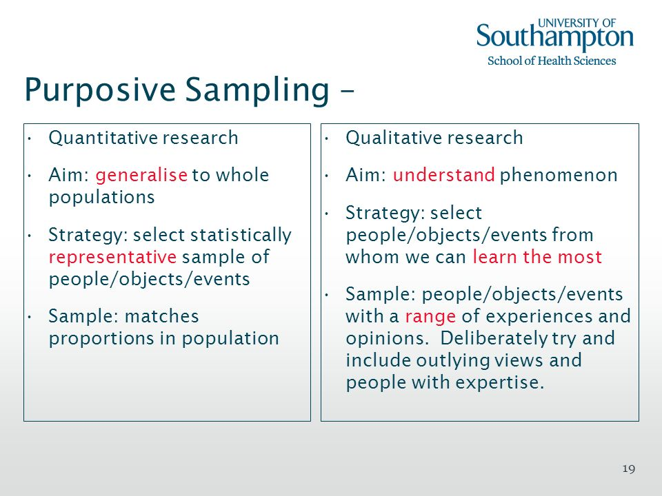 19 Purposive Sampling – Quantitative research Aim: generalise to whole populations Strategy: select statistically representative sample of people/obje