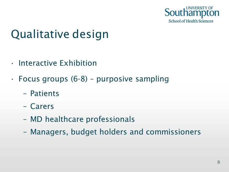 8 Qualitative design Interactive Exhibition Focus groups (6-8) – purposive sampling –Patients –Carers –MD healthcare professionals –Managers, budget h