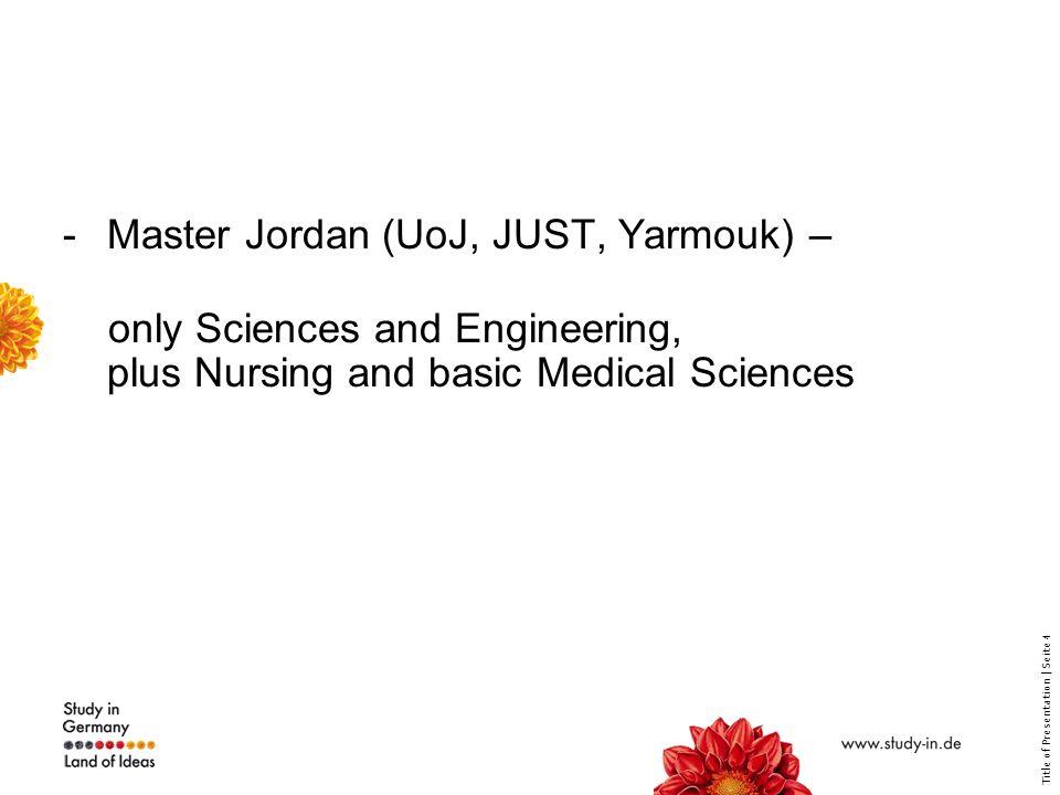 Title of Presentation | Seite 15 Choosing the best program 4.