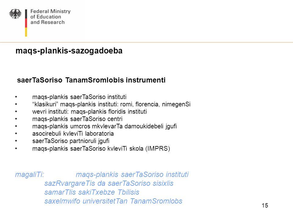 15 maqs-plankis-sazogadoeba saerTaSoriso TanamSromlobis instrumenti maqs-plankis saerTaSoriso instituti klasikuri maqs-plankis instituti: romi, floren