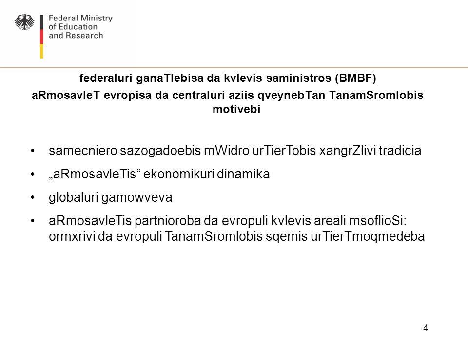 4 federaluri ganaTlebisa da kvlevis saministros (BMBF) aRmosavleT evropisa da centraluri aziis qveynebTan TanamSromlobis motivebi samecniero sazogadoe