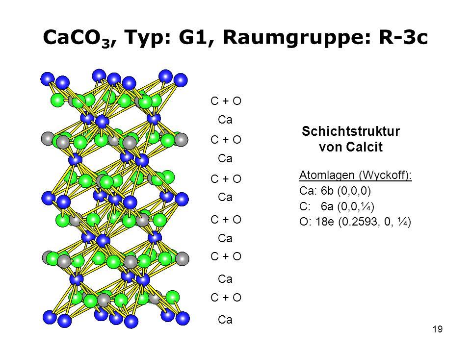 19 CaCO 3, Typ: G1, Raumgruppe: R-3c Atomlagen (Wyckoff): Ca: 6b (0,0,0) C: 6a (0,0,¼) O: 18e (0.2593, 0, ¼) Schichtstruktur von Calcit Ca C + O Ca C