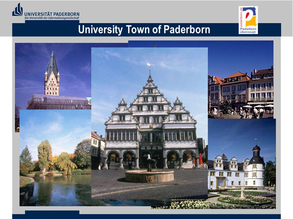 University Town of Paderborn