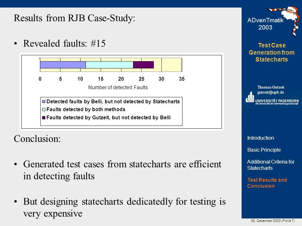 05. Dezember 2003 (Folie 7) Test Case Generation from Statecharts Thomas Gutzeit gutzeit@upb.de ADvenTmatik 2003 0 5 10 15 number of faults ES FES Res