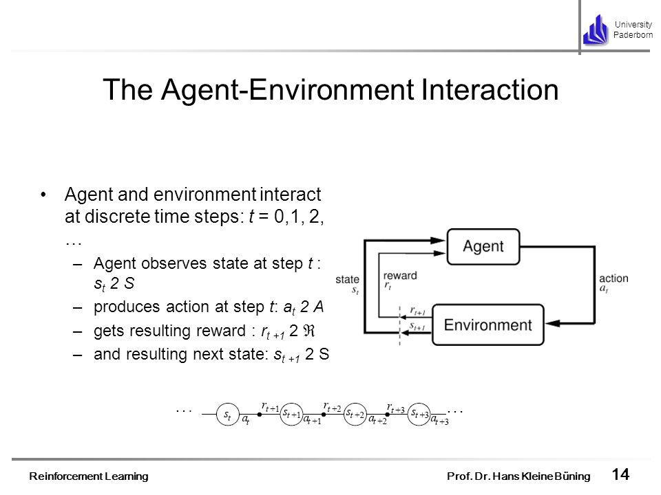 Reinforcement Learning Prof. Dr. Hans Kleine Büning 14 University Paderborn The Agent-Environment Interaction Agent and environment interact at discre