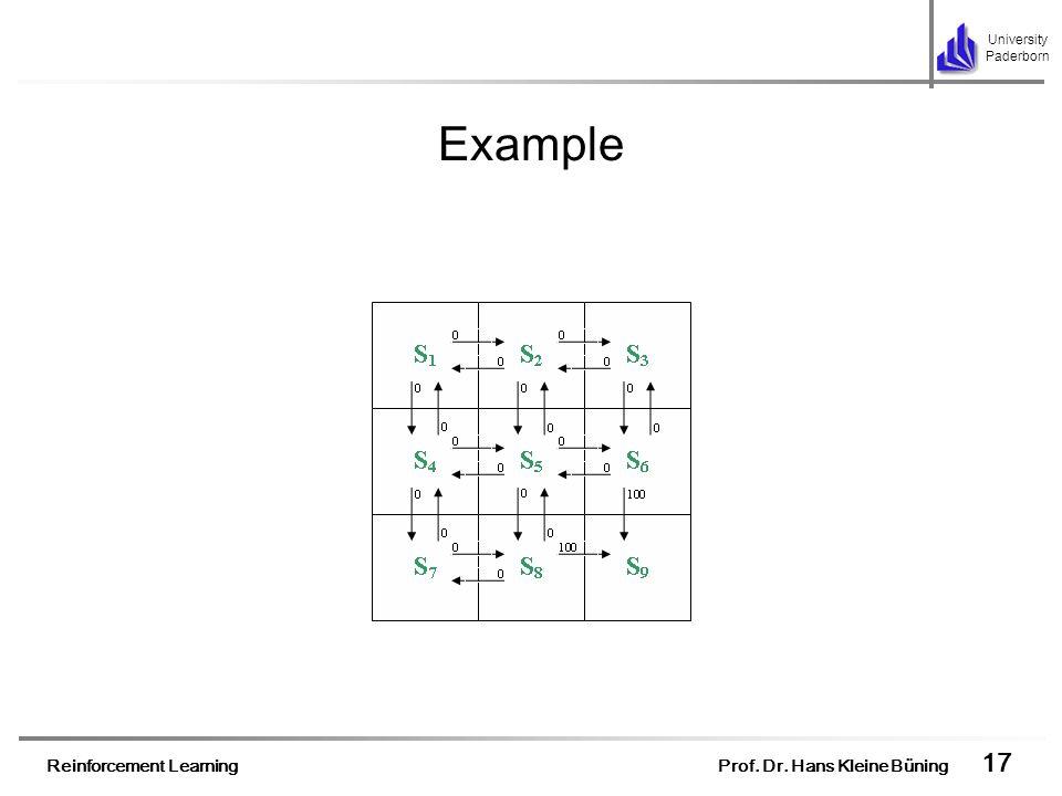 Reinforcement Learning Prof. Dr. Hans Kleine Büning 17 University Paderborn Example