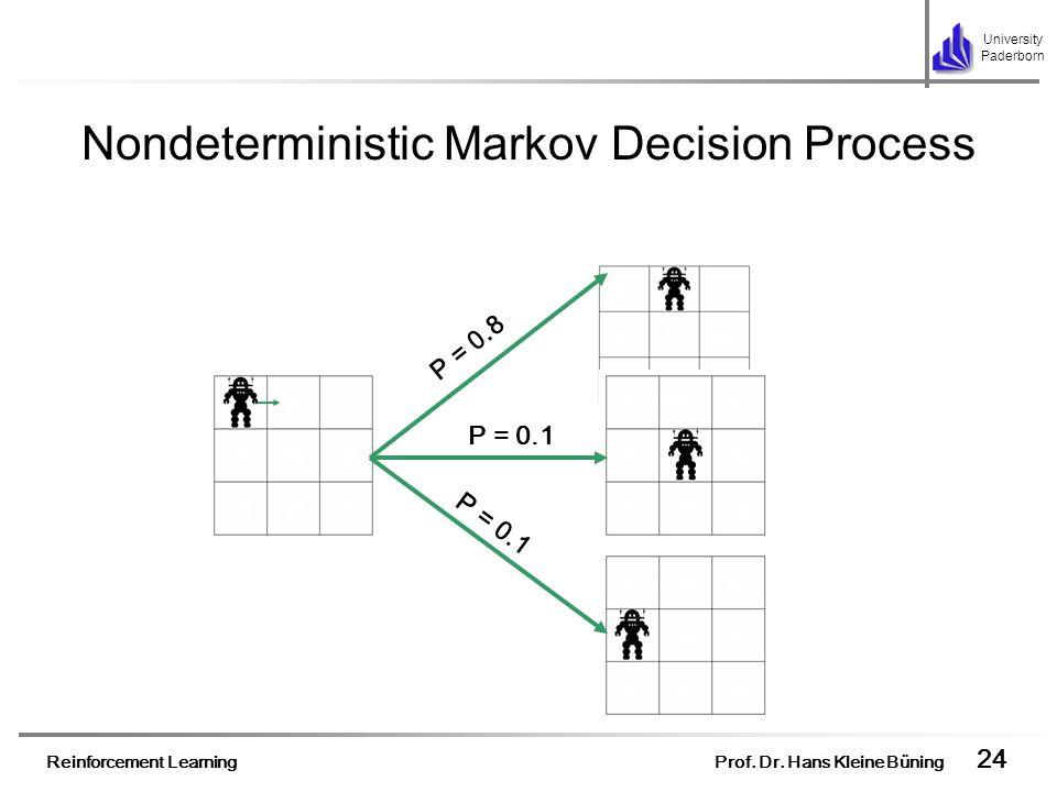 Reinforcement Learning Prof. Dr. Hans Kleine Büning 24 University Paderborn Nondeterministic Markov Decision Process P = 0.8 P = 0.1