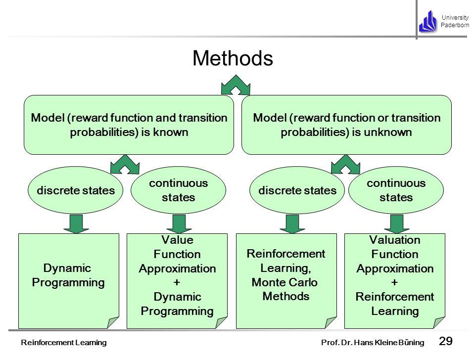 Reinforcement Learning Prof. Dr. Hans Kleine Büning 29 University Paderborn Methods Dynamic Programming Value Function Approximation + Dynamic Program