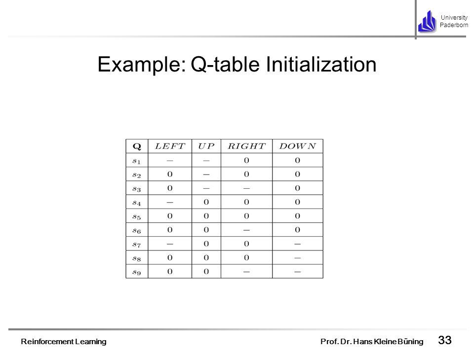 Reinforcement Learning Prof. Dr. Hans Kleine Büning 33 University Paderborn Example: Q-table Initialization
