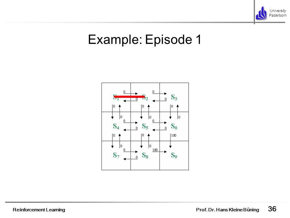 Reinforcement Learning Prof. Dr. Hans Kleine Büning 36 University Paderborn Example: Episode 1