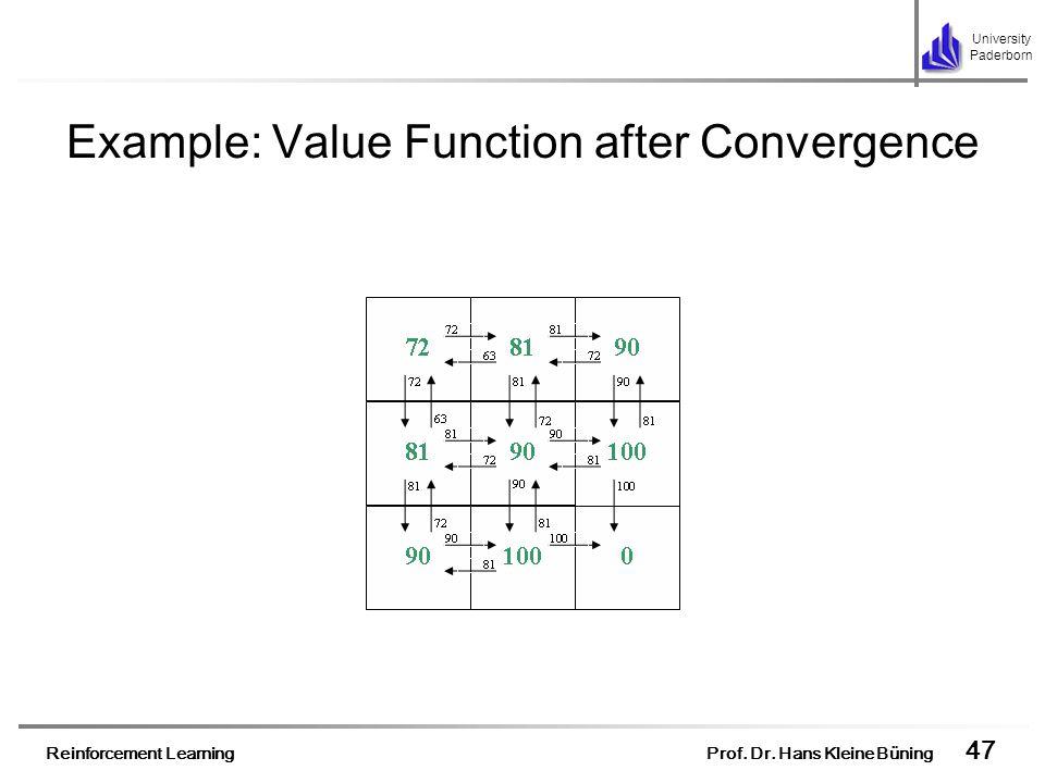 Reinforcement Learning Prof. Dr. Hans Kleine Büning 47 University Paderborn Example: Value Function after Convergence