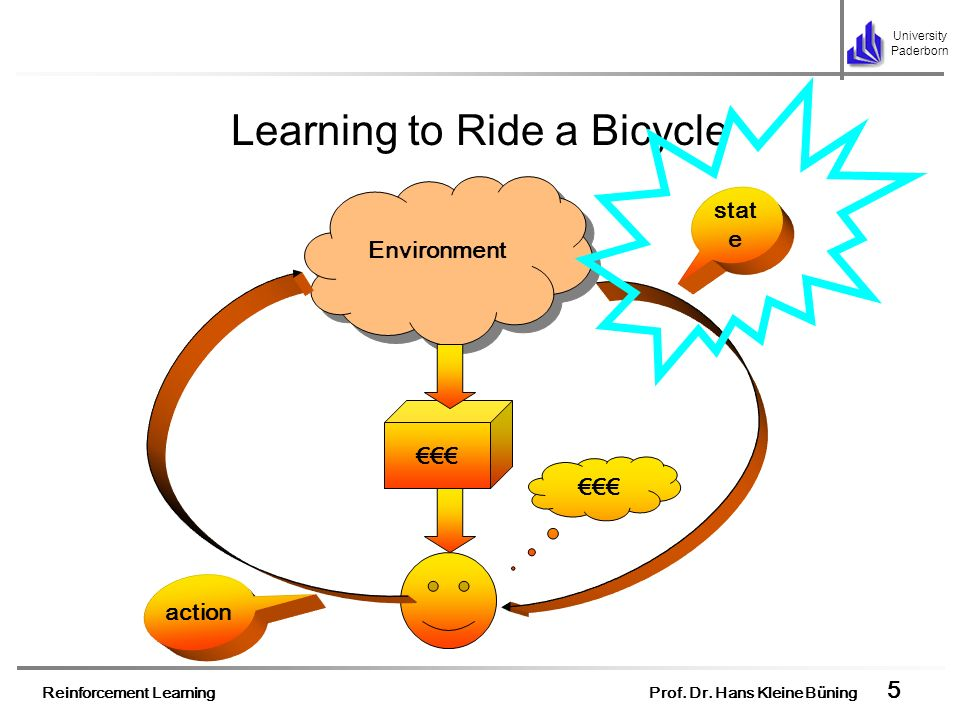 Reinforcement Learning Prof. Dr. Hans Kleine Büning 5 University Paderborn Learning to Ride a Bicycle Environment stat e action