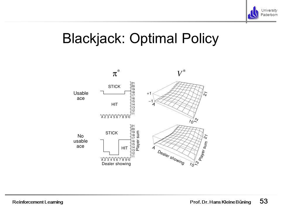 Reinforcement Learning Prof. Dr. Hans Kleine Büning 53 University Paderborn Blackjack: Optimal Policy