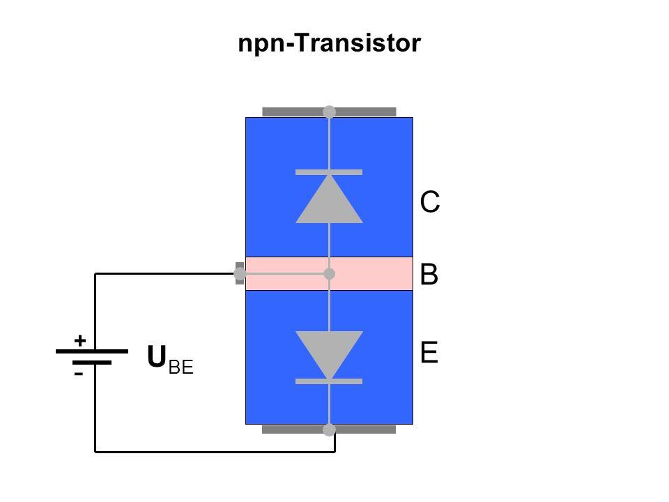 npn-Transistor B C E + - U BE